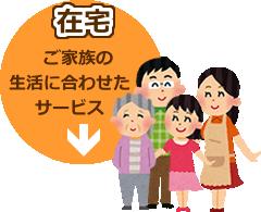 「在宅」ご家族の生活に合わせたサービス
